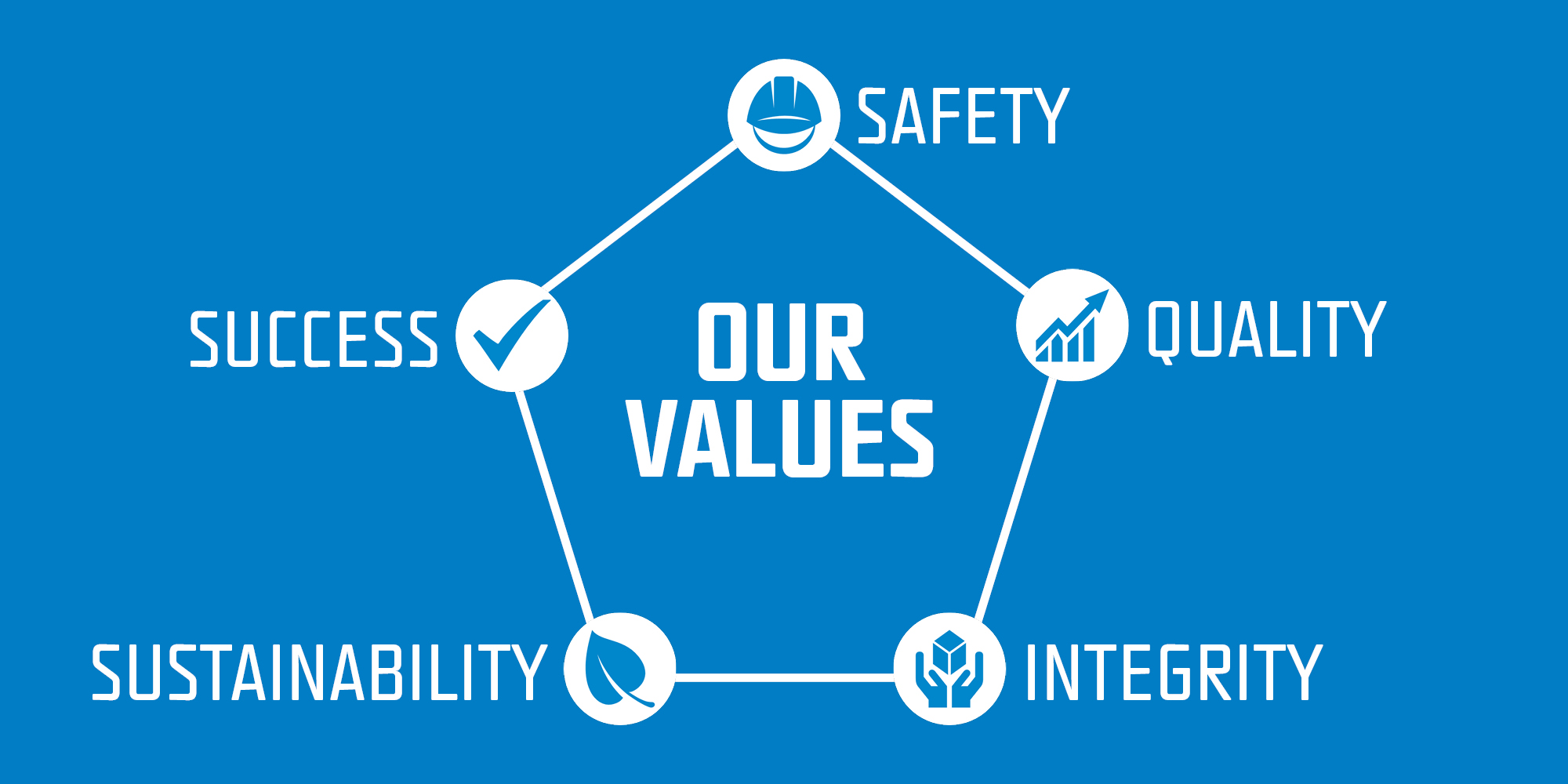values  u0026 vision